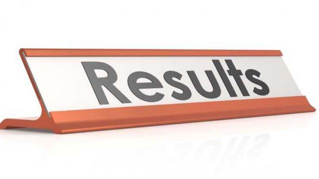 Our Std.X students secured 100% results in Public Exams